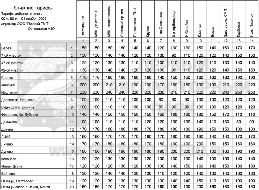 Посадові оклади за ЄТС 2018, 2019, 2020 Сайт для бухгалтерів